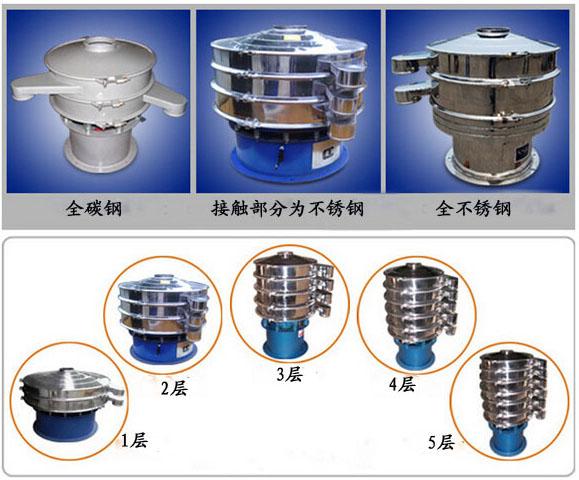 豆漿振動篩分機型號