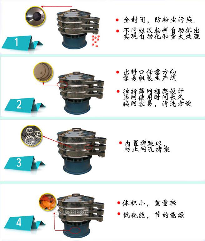 振動篩分機結構特點