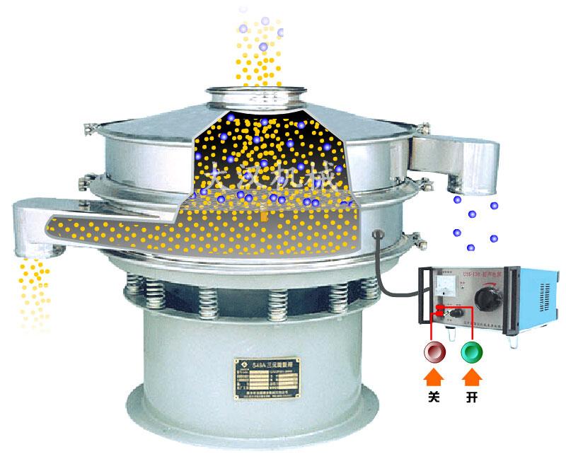 超聲波振動篩工作原理