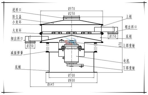 1200型不锈钢振动筛外形结构