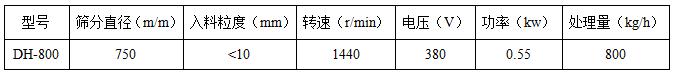 800-2S全不锈钢振动筛技术参数